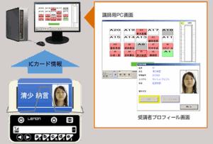 LENONシステム 講義での利用イメージ