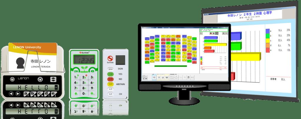 LENONシステム 端末と画面イメージ