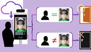 顔写真の照合による開錠